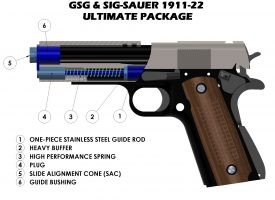 GUP PACKAGE